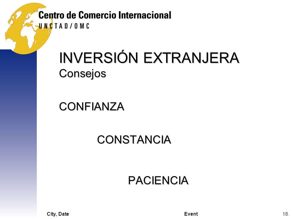 City, DateEvent18. INVERSIÓN EXTRANJERA Consejos CONFIANZA CONSTANCIA PACIENCIA