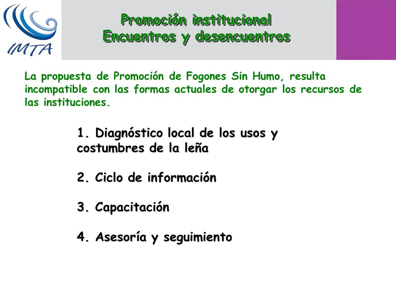 Promoción institucional Encuentros y desencuentros Promoción institucional Encuentros y desencuentros La propuesta de Promoción de Fogones Sin Humo, r