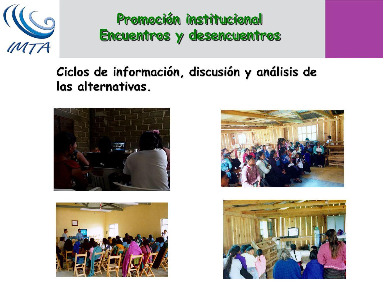 Ciclos de información, discusión y análisis de las alternativas. Promoción institucional Encuentros y desencuentros Promoción institucional Encuentros
