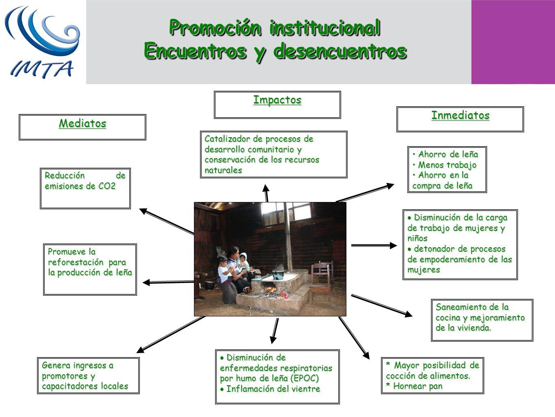 Catalizador de procesos de desarrollo comunitario y conservación de los recursos naturales Ahorro de leña Ahorro de leña Menos trabajo Menos trabajo A