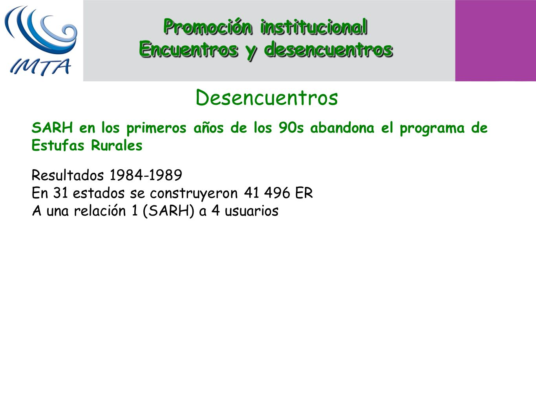 Promoción institucional Encuentros y desencuentros Promoción institucional Encuentros y desencuentros Desencuentros Situación actual 1990 De 31 estados participantes, 1984-1989 1990 participan 15 Escasez personal técnico normativo y operativo en los estados Solicitudes de cancelación de Puebla y Guanajuato Se requiere fortalecer las actividades de capacitación y promoción Necesidad de una evaluación a nivel nacional No se observan los lineamientos técnicos de la construcción de las ER Programa de trabajo 1990-1994 Construcción 30 000 ER, se requieren 2 400 millones de pesos