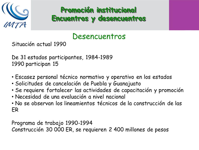 Promoción institucional Encuentros y desencuentros Promoción institucional Encuentros y desencuentros Desencuentros Situación actual 1990 De 31 estado