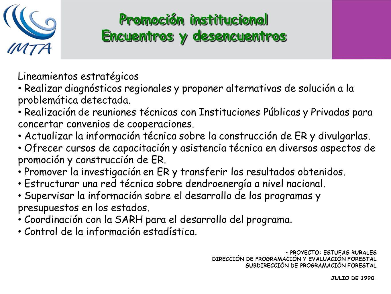 Las instituciones intervienen desde sus ámbitos: medio ambiente, salud y las condiciones de vida de las familias rurales que cocinan en el fogón tradicional: Encuentros IMSS-solidaridad (1994) INI 1990 (CDI) DIF 1990 SSA Cofepris (2000) Semarnat: Pet, Proders, Equidad de género y Conanp (2000) CONAFOR Municipios Chiapas (2001) Promoción institucional Encuentros y desencuentros Promoción institucional Encuentros y desencuentros