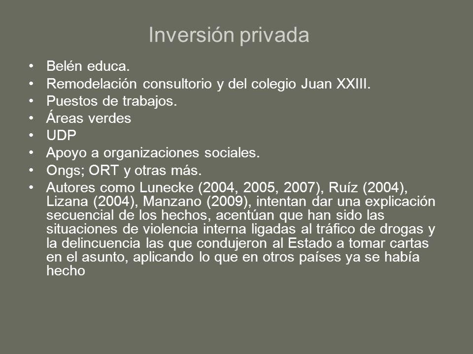 Inversión privada Belén educa. Remodelación consultorio y del colegio Juan XXIII.