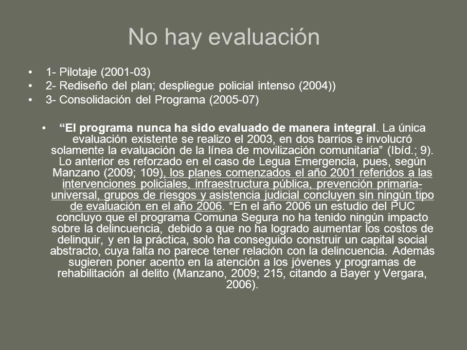 No hay evaluación 1- Pilotaje (2001-03) 2- Rediseño del plan; despliegue policial intenso (2004)) 3- Consolidación del Programa (2005-07) El programa nunca ha sido evaluado de manera integral.