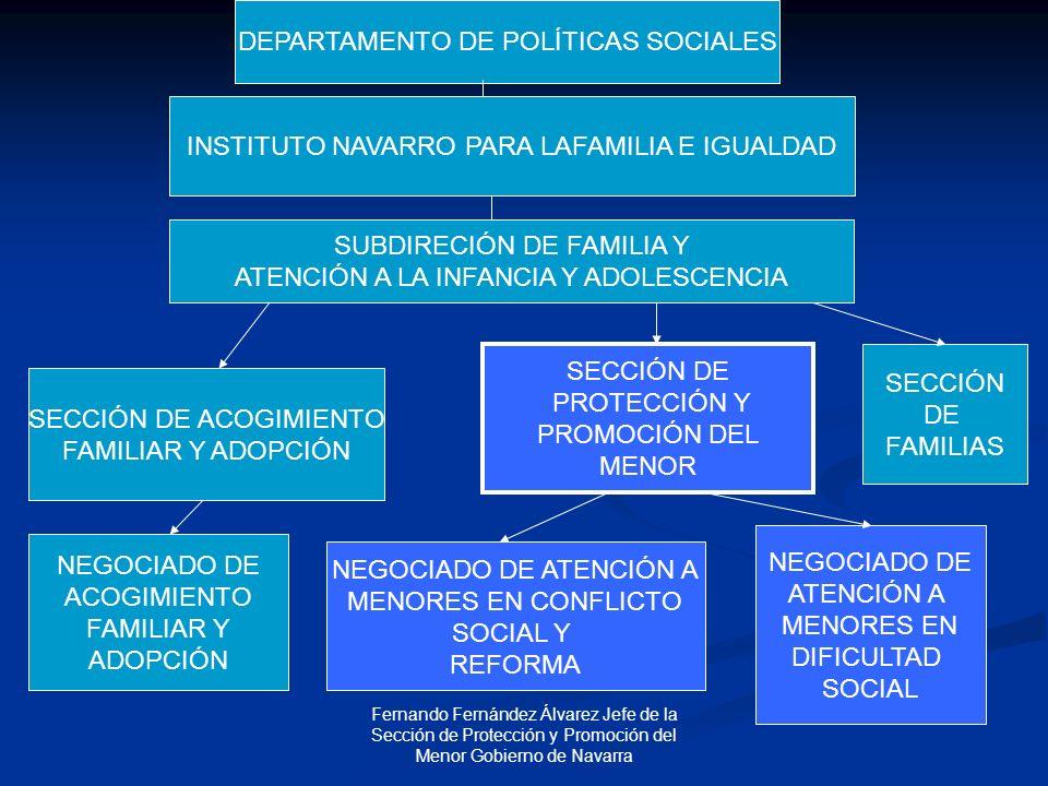 Fernando Fernández Álvarez Jefe de la Sección de Protección y Promoción del Menor Gobierno de Navarra DEPARTAMENTO DE POLÍTICAS SOCIALES INSTITUTO NAVARRO PARA LAFAMILIA E IGUALDAD SECCIÓN DE PROTECCIÓN Y PROMOCIÓN DEL MENOR NEGOCIADO DE ATENCIÓN A MENORES EN CONFLICTO SOCIAL Y REFORMA SECCIÓN DE ACOGIMIENTO FAMILIAR Y ADOPCIÓN NEGOCIADO DE ATENCIÓN A MENORES EN DIFICULTAD SOCIAL NEGOCIADO DE ACOGIMIENTO FAMILIAR Y ADOPCIÓN SUBDIRECIÓN DE FAMILIA Y ATENCIÓN A LA INFANCIA Y ADOLESCENCIA SECCIÓN DE FAMILIAS