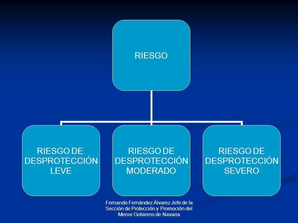 Fernando Fernández Álvarez Jefe de la Sección de Protección y Promoción del Menor Gobierno de Navarra RIESGO RIESGO DE DESPROTECCIÓN LEVE RIESGO DE DESPROTECCIÓN MODERADO RIESGO DE DESPROTECCIÓN SEVERO