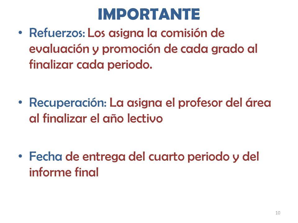 10 IMPORTANTE Refuerzos: Los asigna la comisión de evaluación y promoción de cada grado al finalizar cada periodo. Recuperación: La asigna el profesor