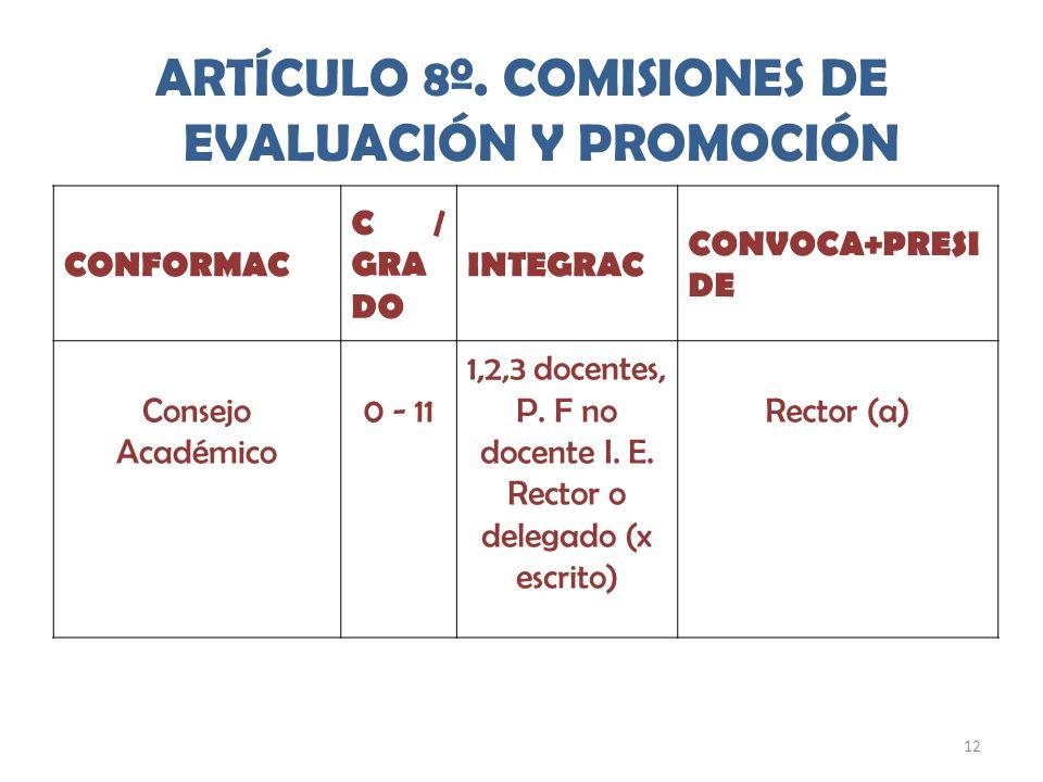 12 ARTÍCULO 8º. COMISIONES DE EVALUACIÓN Y PROMOCIÓN CONFORMAC C / GRA DO INTEGRAC CONVOCA+PRESI DE Consejo Académico 0 - 11 1,2,3 docentes, P. F no d