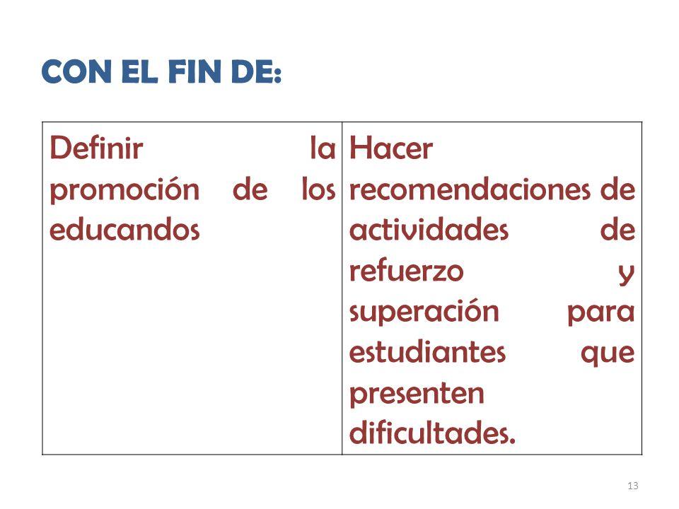 13 CON EL FIN DE: Definir la promoción de los educandos Hacer recomendaciones de actividades de refuerzo y superación para estudiantes que presenten d