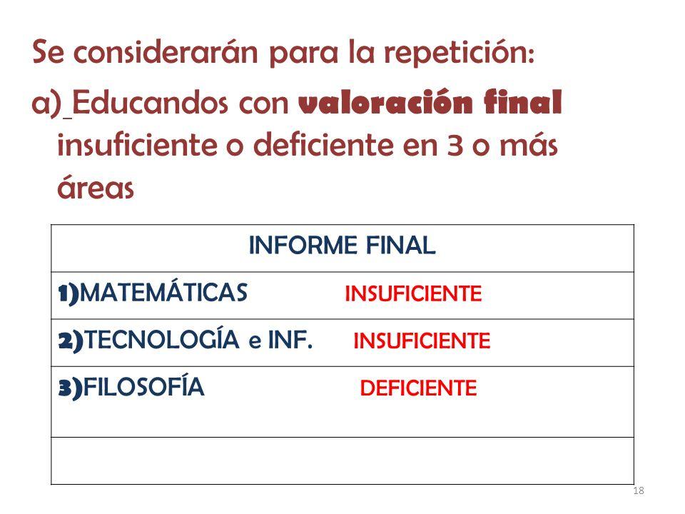 18 Se considerarán para la repetición: a) Educandos con valoración final insuficiente o deficiente en 3 o más áreas INFORME FINAL 1) MATEMÁTICAS INSUFICIENTE 2) TECNOLOGÍA e INF.