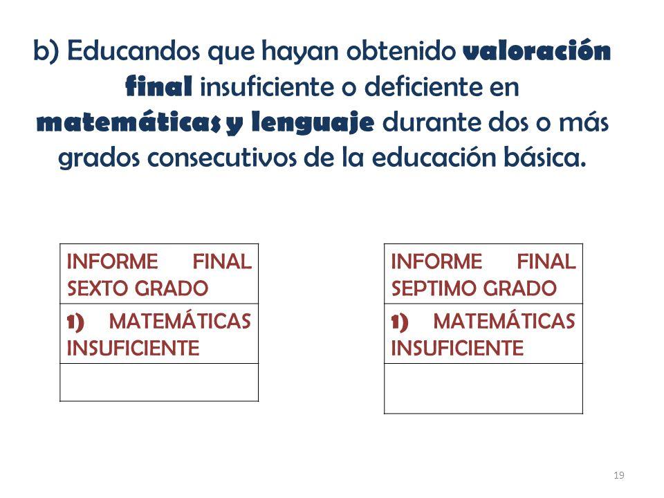 19 b) Educandos que hayan obtenido valoración final insuficiente o deficiente en matemáticas y lenguaje durante dos o más grados consecutivos de la educación básica.