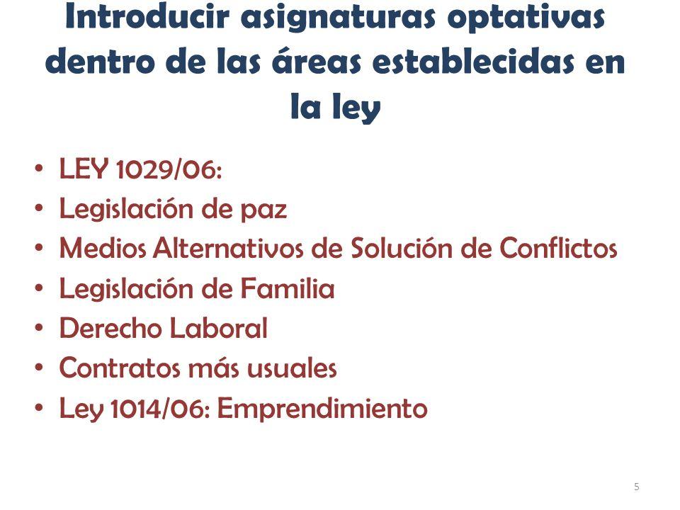 5 Introducir asignaturas optativas dentro de las áreas establecidas en la ley LEY 1029/06: Legislación de paz Medios Alternativos de Solución de Conflictos Legislación de Familia Derecho Laboral Contratos más usuales Ley 1014/06: Emprendimiento