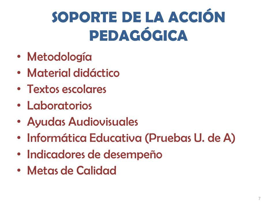 7 SOPORTE DE LA ACCIÓN PEDAGÓGICA Metodología Material didáctico Textos escolares Laboratorios Ayudas Audiovisuales Informática Educativa (Pruebas U.