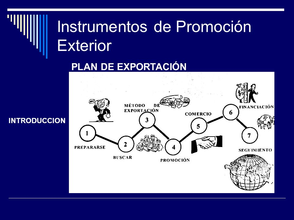 Instrumentos de Promoción Exterior Existen instrumentos que contribuyen a la adaptación de la empresas al mercado exterior, ofreciéndolas unas prestaciones en las etapas del proceso de internacionalización.