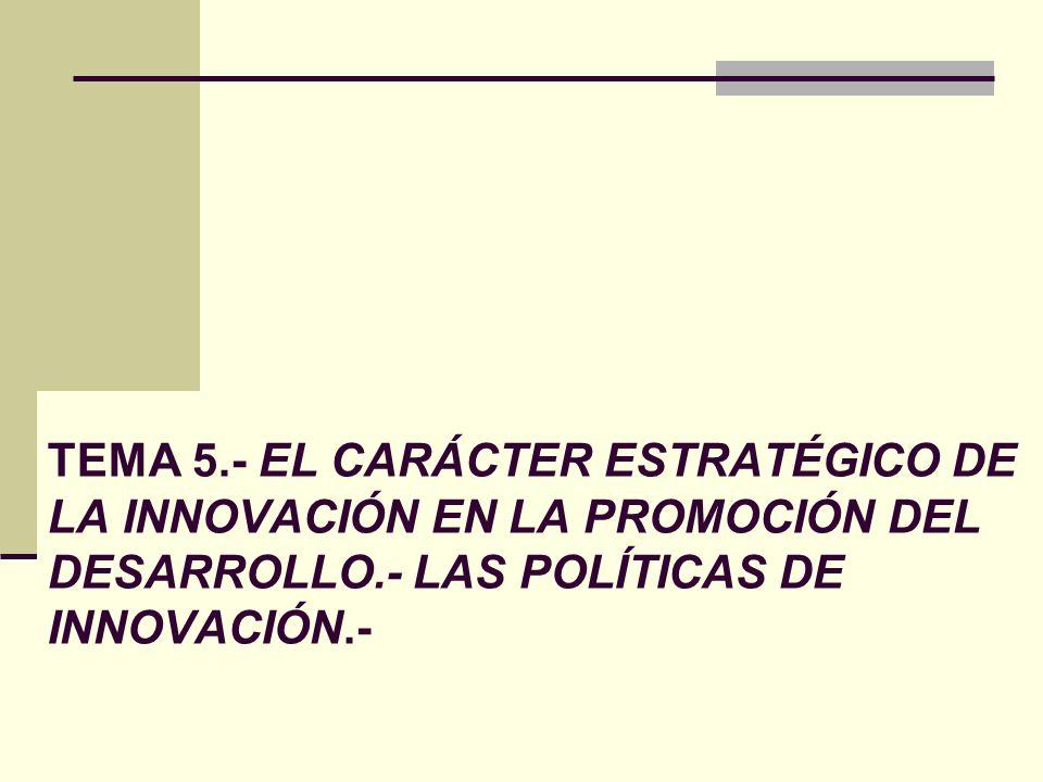 TEMA 5.- EL CARÁCTER ESTRATÉGICO DE LA INNOVACIÓN EN LA PROMOCIÓN DEL DESARROLLO.- LAS POLÍTICAS DE INNOVACIÓN.-