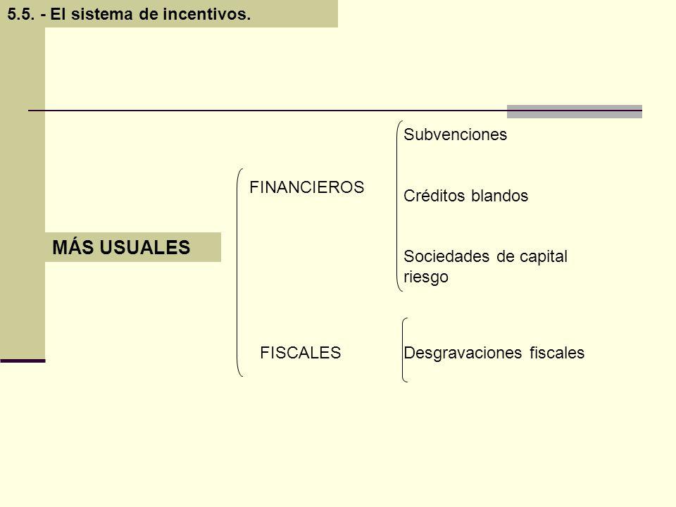 MÁS USUALES Subvenciones Créditos blandos Sociedades de capital riesgo Desgravaciones fiscales FINANCIEROS FISCALES 5.5. - El sistema de incentivos.