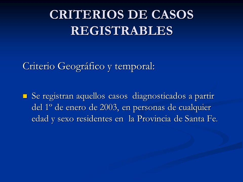 CRITERIOS DE CASOS REGISTRABLES Criterio Geográfico y temporal: Se registran aquellos casos diagnosticados a partir del 1º de enero de 2003, en personas de cualquier edad y sexo residentes en la Provincia de Santa Fe.