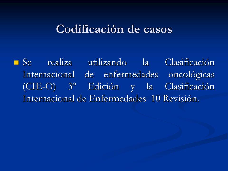 Codificación de casos Se realiza utilizando la Clasificación Internacional de enfermedades oncológicas (CIE-O) 3º Edición y la Clasificación Internacional de Enfermedades 10 Revisión.