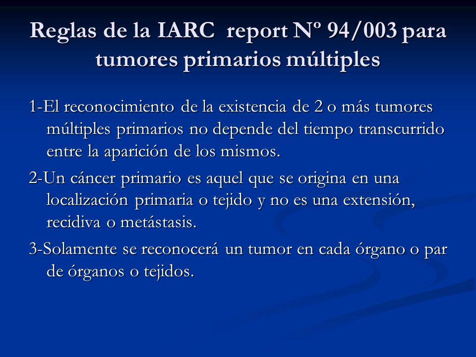 Reglas de la IARC report Nº 94/003 para tumores primarios múltiples 1-El reconocimiento de la existencia de 2 o más tumores múltiples primarios no depende del tiempo transcurrido entre la aparición de los mismos.