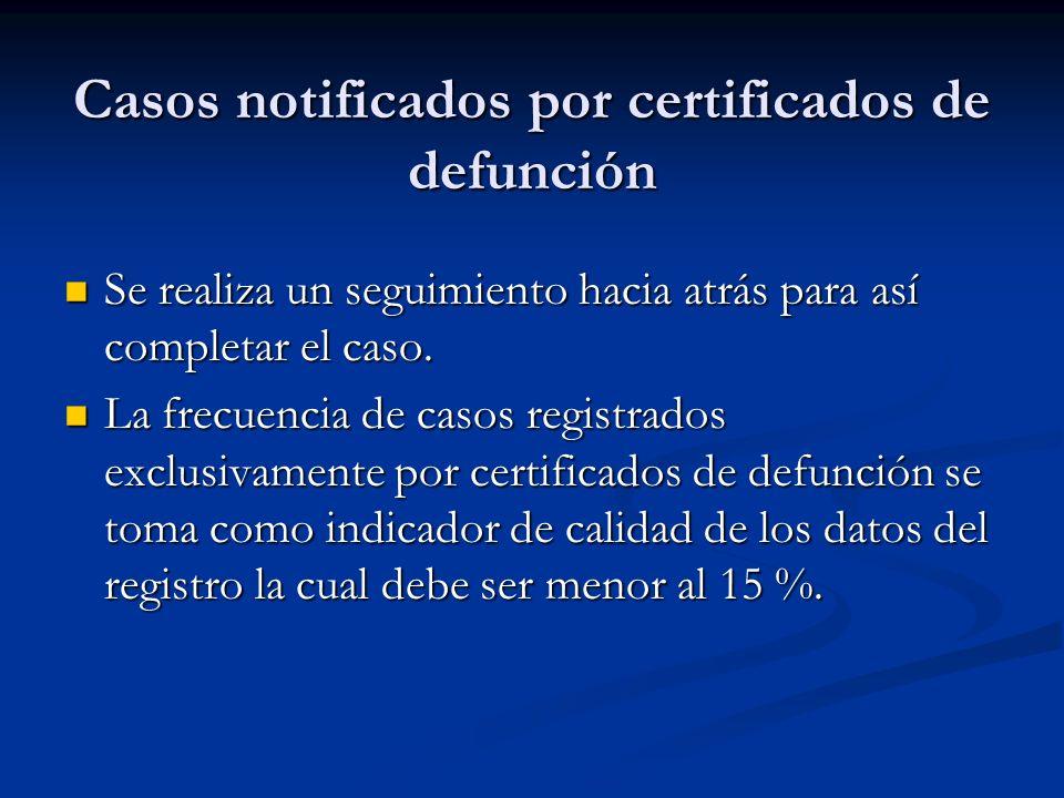 Casos notificados por certificados de defunción Se realiza un seguimiento hacia atrás para así completar el caso.
