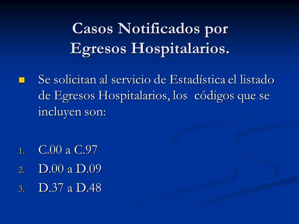 Casos Notificados por Egresos Hospitalarios.