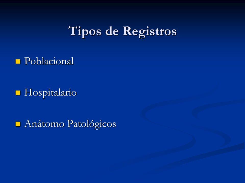 Tipos de Registros Poblacional Poblacional Hospitalario Hospitalario Anátomo Patológicos Anátomo Patológicos