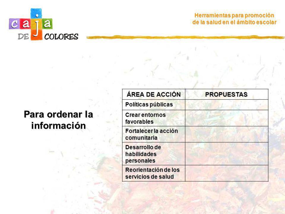 Para ordenar la información Herramientas para promoción de la salud en el ámbito escolar ÁREA DE ACCIÓN PROPUESTAS Políticas públicas Crear entornos f