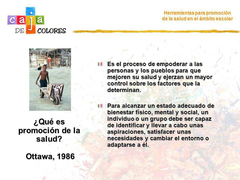¿Qué es promoción de la salud? Ottawa, 1986 Herramientas para promoción de la salud en el ámbito escolar Es el proceso de empoderar a las personas y l