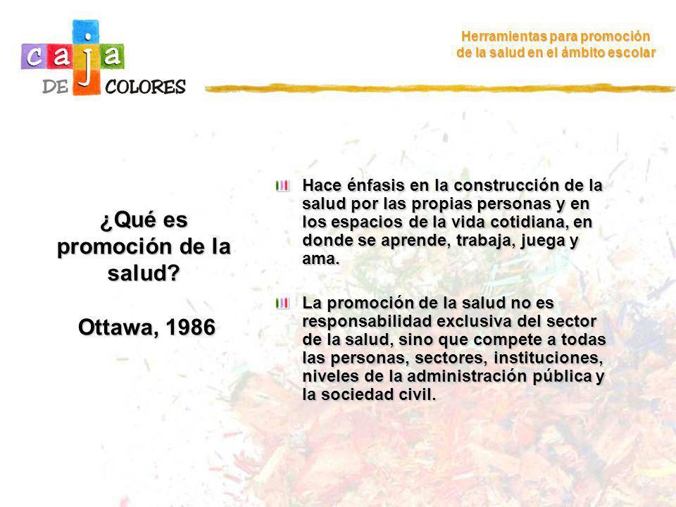 ¿Qué es promoción de la salud? Ottawa, 1986 Herramientas para promoción de la salud en el ámbito escolar Hace énfasis en la construcción de la salud p