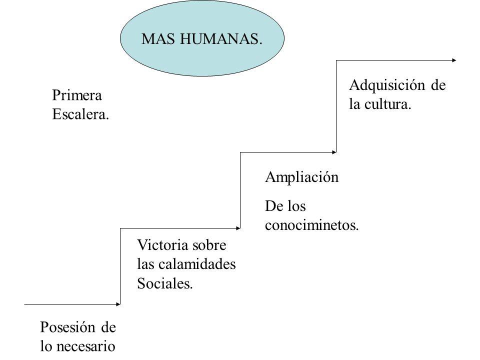MAS HUMANAS. Posesión de lo necesario Victoria sobre las calamidades Sociales. Ampliación De los conociminetos. Adquisición de la cultura. Primera Esc