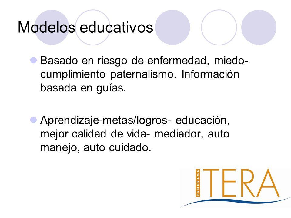 Modelos educativos Basado en riesgo de enfermedad, miedo- cumplimiento paternalismo. Información basada en guías. Aprendizaje-metas/logros- educación,