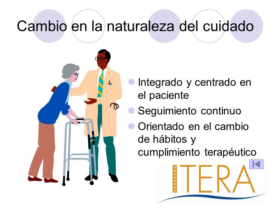 Cambio en la naturaleza del cuidado Integrado y centrado en el paciente Seguimiento continuo Orientado en el cambio de hábitos y cumplimiento terapéut