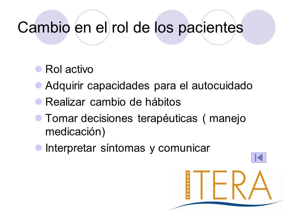 Cambio en el rol de los pacientes Rol activo Adquirir capacidades para el autocuidado Realizar cambio de hábitos Tomar decisiones terapéuticas ( manej