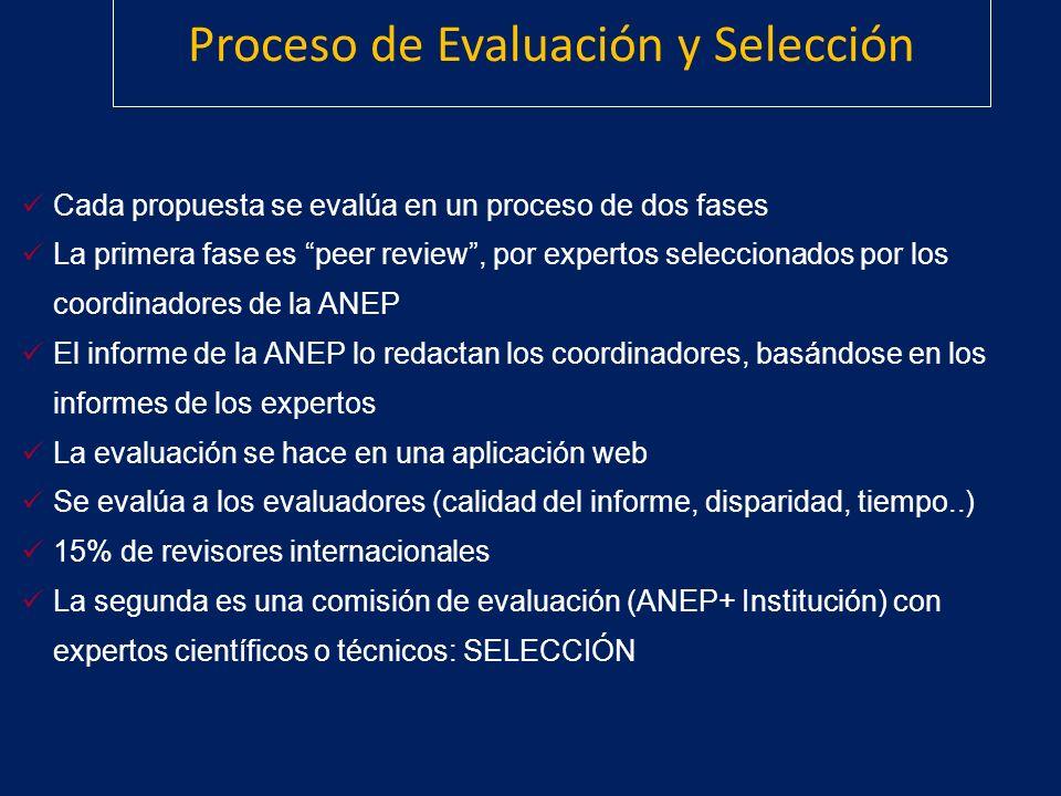 Proceso de Evaluación y Selección Cada propuesta se evalúa en un proceso de dos fases La primera fase es peer review, por expertos seleccionados por l