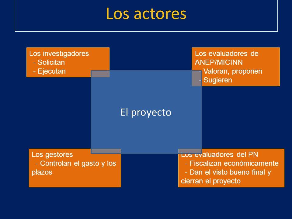Los actores Los investigadores - Solicitan - Ejecutan Los evaluadores de ANEP/MICINN - Valoran, proponen - Sugieren Los gestores - Controlan el gasto
