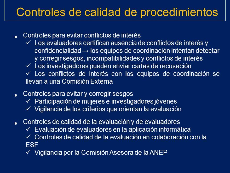 Controles de calidad de procedimientos Controles para evitar conflictos de interés Los evaluadores certifican ausencia de conflictos de interés y conf