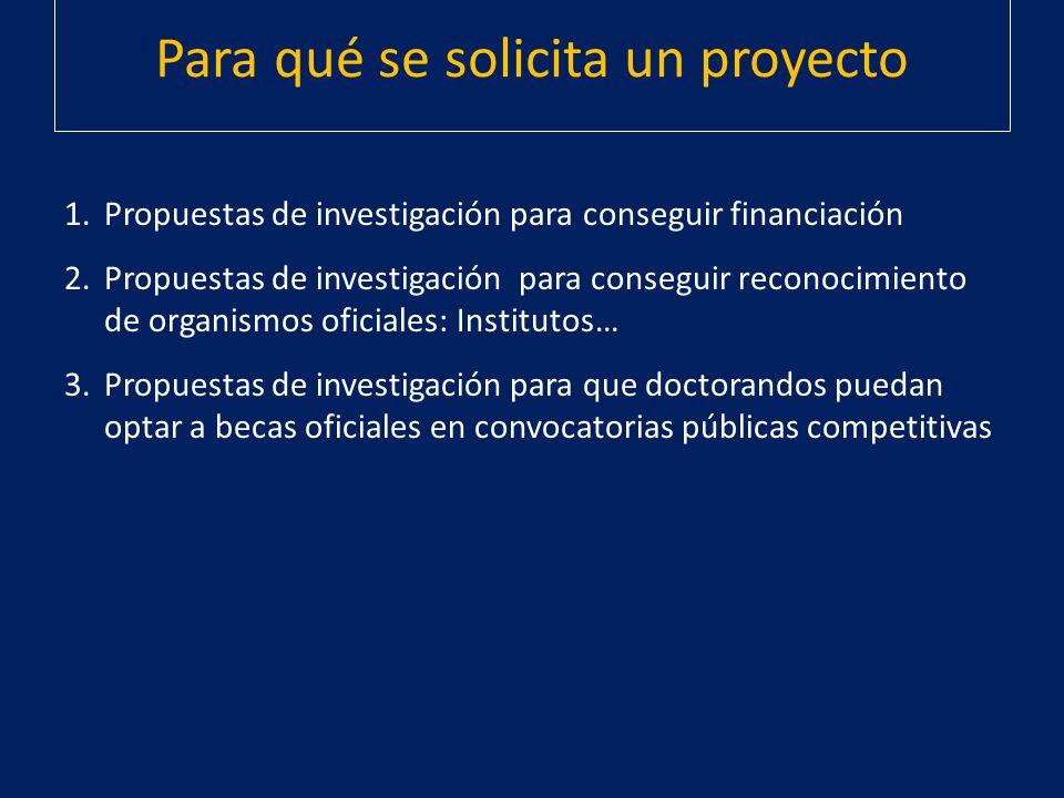 1.Propuestas de investigación para conseguir financiación 2.Propuestas de investigación para conseguir reconocimiento de organismos oficiales: Institu