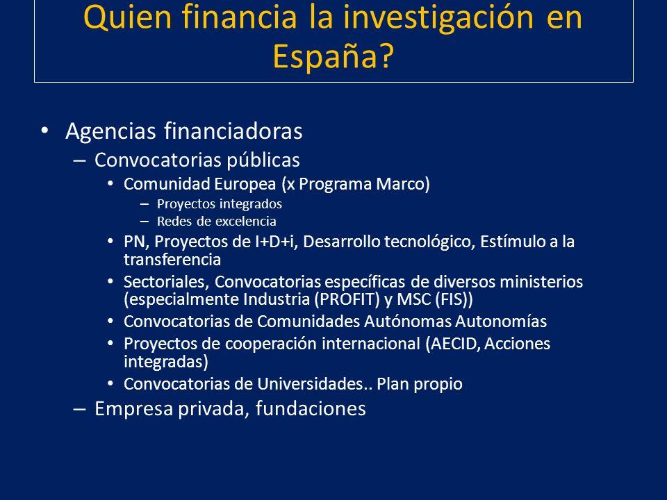 Quien financia la investigación en España? Agencias financiadoras – Convocatorias públicas Comunidad Europea (x Programa Marco) – Proyectos integrados