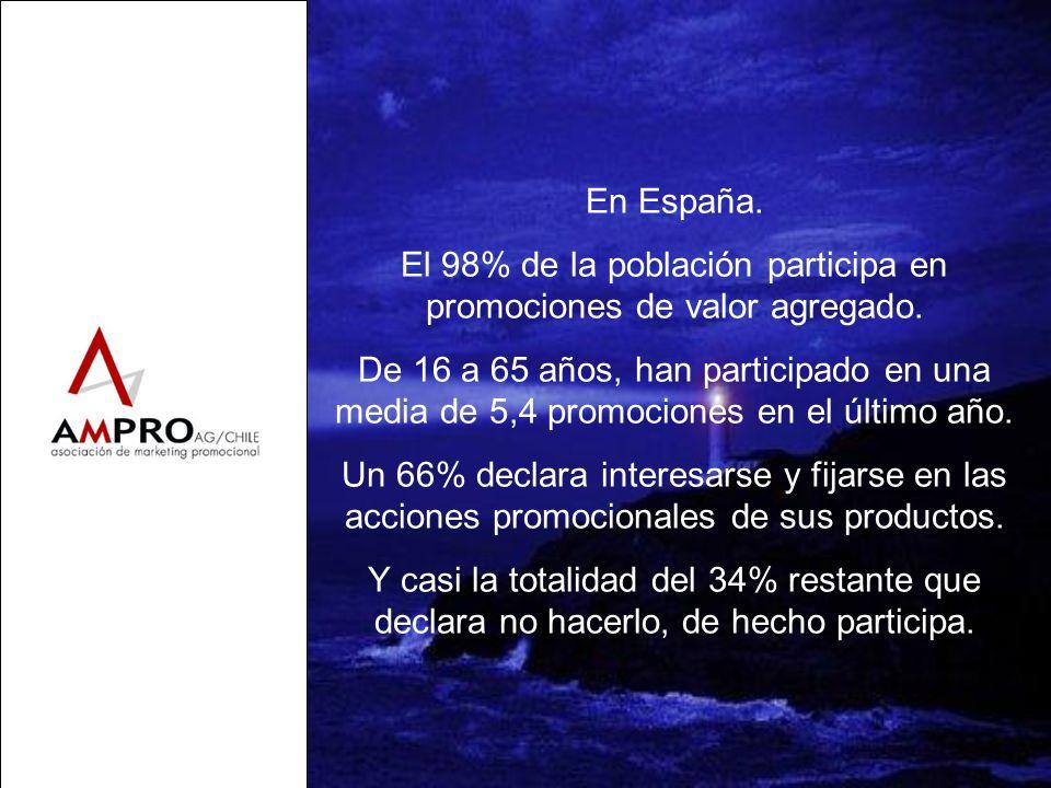 En España. El 98% de la población participa en promociones de valor agregado. De 16 a 65 años, han participado en una media de 5,4 promociones en el ú