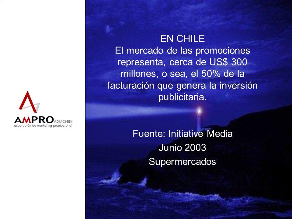 EN CHILE El mercado de las promociones representa, cerca de US$ 300 millones, o sea, el 50% de la facturación que genera la inversión publicitaria. Fu