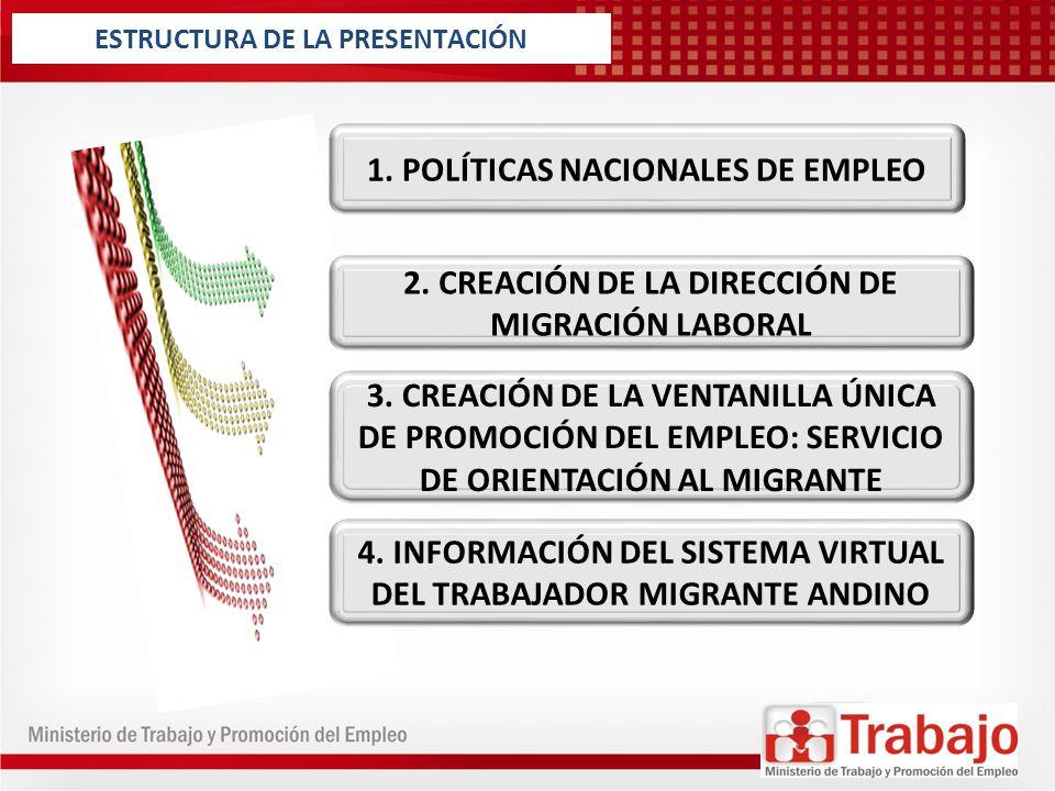 Programa Nacional para la Promoción de Oportunidades Laborales Vamos Perú (Agosto 2011 – Diciembre 2012) Capacitación para la Inserción Laboral Capacitación para el Autoempleo Certificación de Competencias Laborales 3 VUPE: SERVICIO DE ORIENTACIÓN AL MIGRANTE