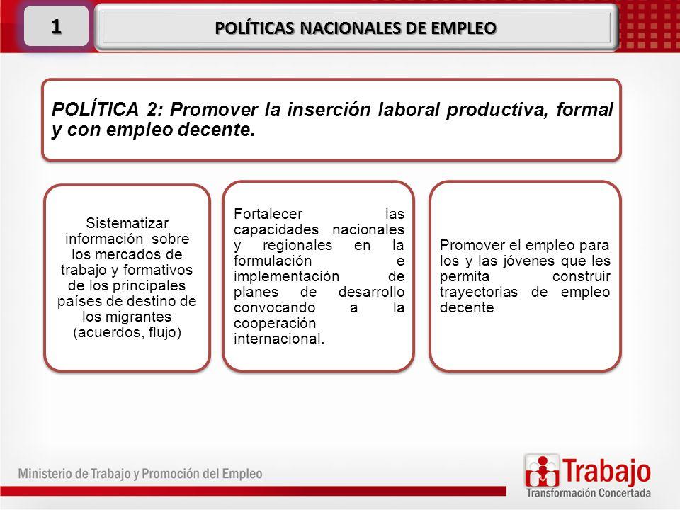 POLÍTICA 2: Promover la inserción laboral productiva, formal y con empleo decente. Sistematizar información sobre los mercados de trabajo y formativos