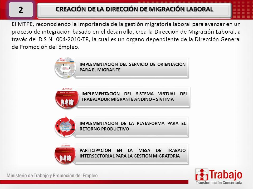 El MTPE, reconociendo la importancia de la gestión migratoria laboral para avanzar en un proceso de integración basado en el desarrollo, crea la Direc