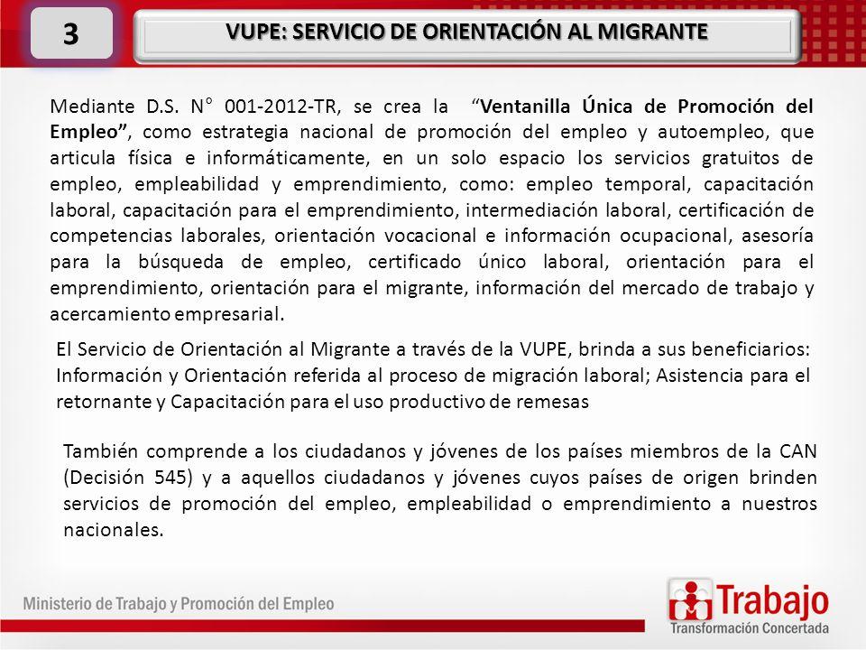 Mediante D.S. N° 001-2012-TR, se crea la Ventanilla Única de Promoción del Empleo, como estrategia nacional de promoción del empleo y autoempleo, que