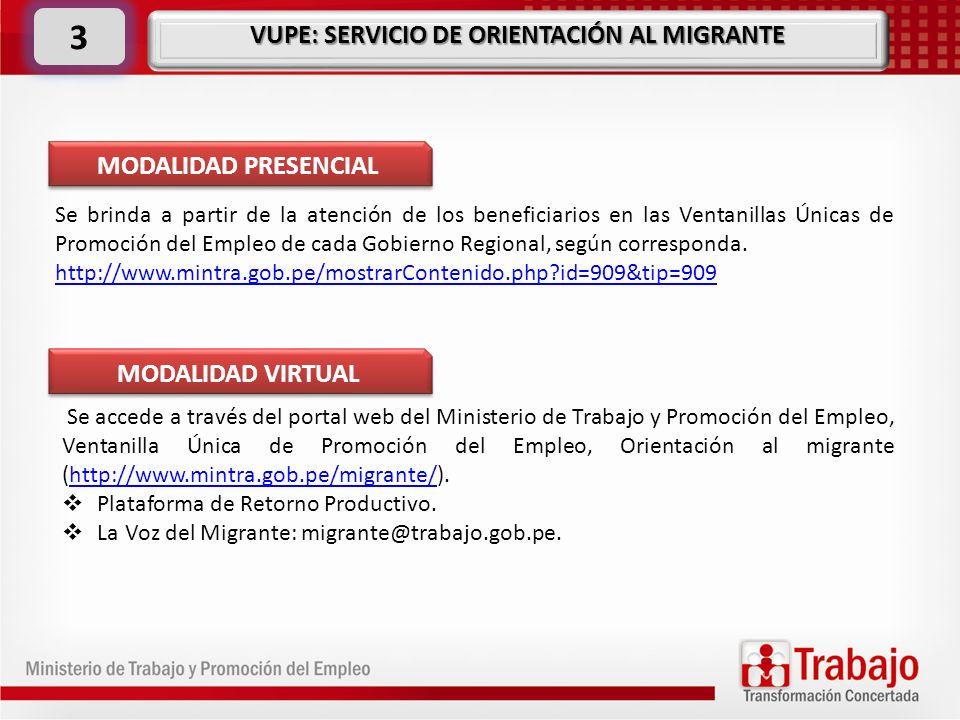 SERVICIO DE ORIENTACIÓN PARA EL MIGRANTE USUARIO OBJETIVO DEL SERVICIO TIPO DE INFORMACIÓN PERFIL DEL ESPECIALISTA MATERIALES Potencial emigrante Fortalecer acciones que promuevan una migración ordenada e informada así como de apoyo al retornado y/o orientarlos e informarles sobre sus posibilidades de una inserción laboral en el mercado peruano Información sobre proceso migratorio y condiciones del país de destino Profesional con experiencia en interpretación y análisis de información del mercado de trabajo y migración laboral, con dedicación exclusiva.