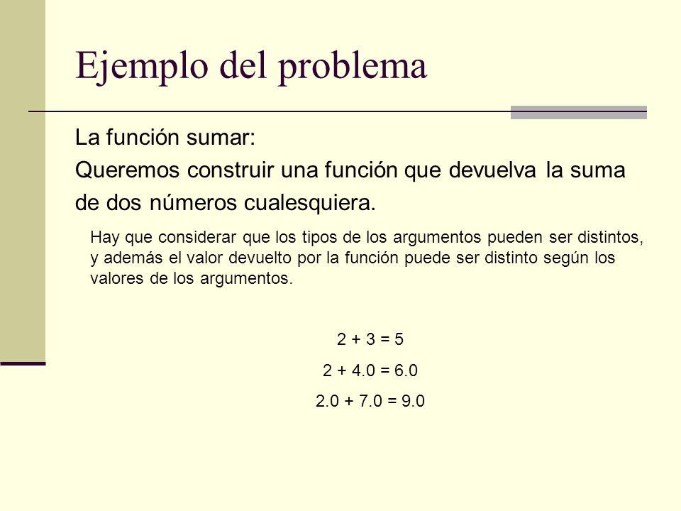 Ejemplo del problema La función sumar: Queremos construir una función que devuelva la suma de dos números cualesquiera. Hay que considerar que los tip