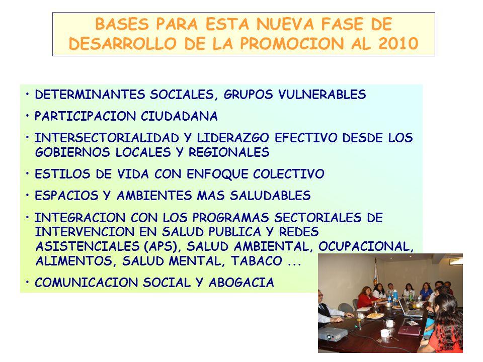 DETERMINANTES SOCIALES, GRUPOS VULNERABLES PARTICIPACION CIUDADANA INTERSECTORIALIDAD Y LIDERAZGO EFECTIVO DESDE LOS GOBIERNOS LOCALES Y REGIONALES ES