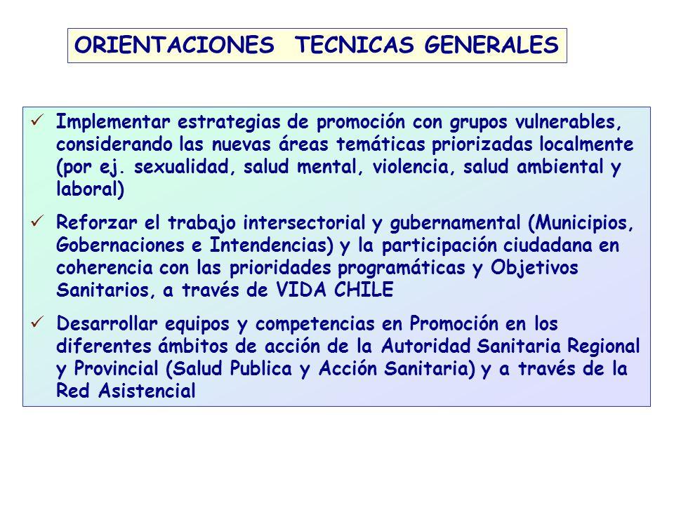 Implementar estrategias de promoción con grupos vulnerables, considerando las nuevas áreas temáticas priorizadas localmente (por ej. sexualidad, salud