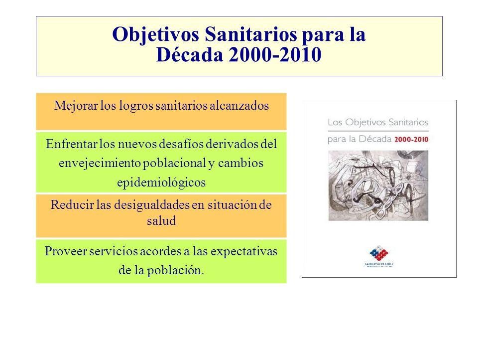 Objetivos Sanitarios para la Década 2000-2010 Mejorar los logros sanitarios alcanzados Enfrentar los nuevos desafíos derivados del envejecimiento pobl